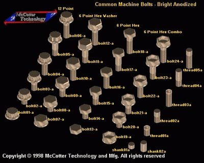 machine bolts library 3d 3ds