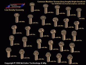 screws hardware threaded 3d model