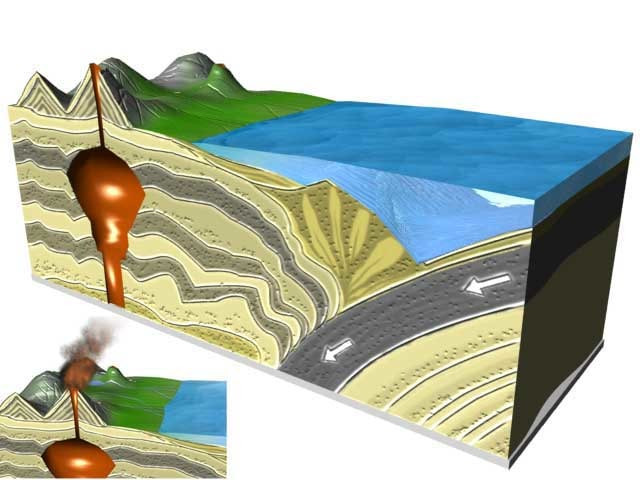 Diagram 3d model volcano diagram 3d model ccuart Image collections