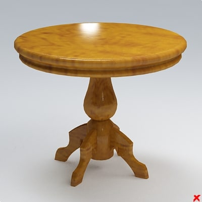 free max mode table