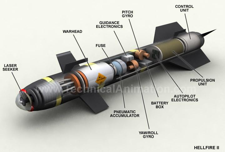 3d hellfire ii missle missile model