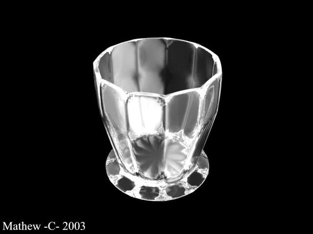 drink glass max