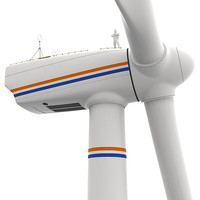 3d model author wind energy