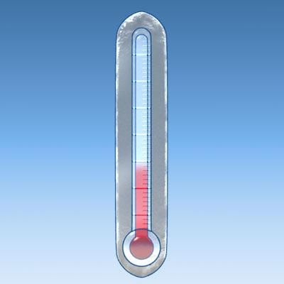 thermometer lwo free