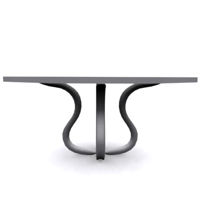 table s max
