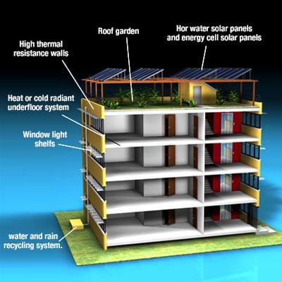 lights ecologic building 3d model