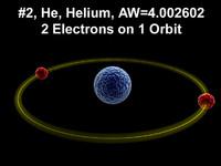 3d model elements atom
