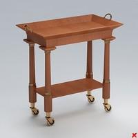 Table serving016.ZIP