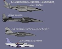free max mode pack fighter gunship earthforce