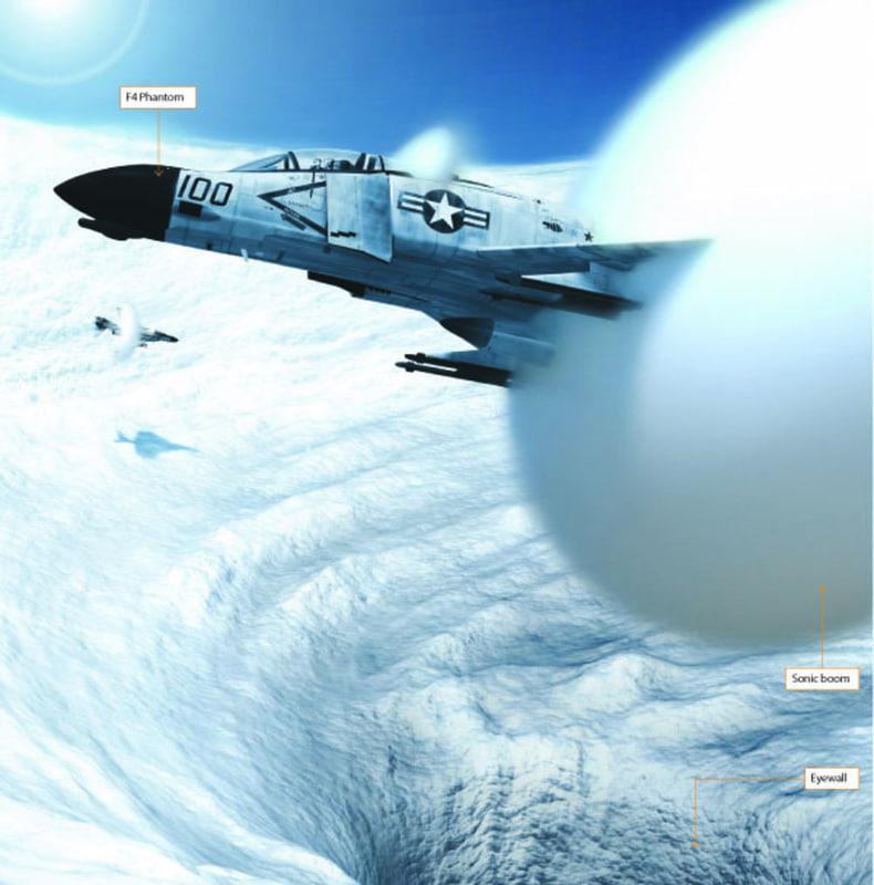 f4 phantom fighter 3d model