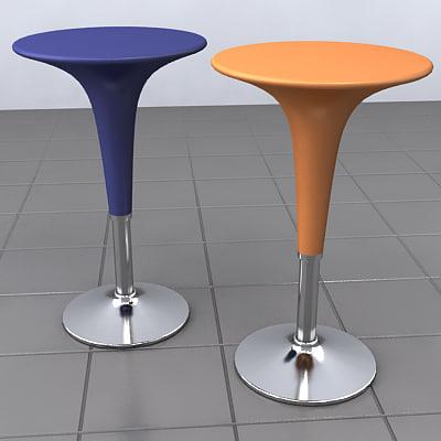 max bombo table