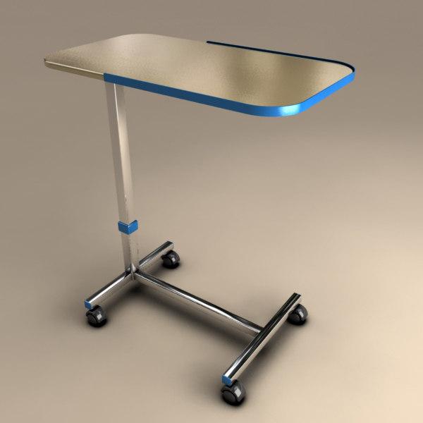 wheel table max