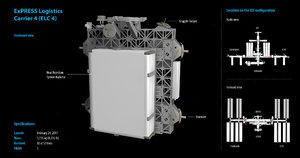 iss module 4 elc 3D model