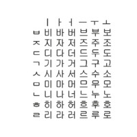 3D korean alphabet set1 cg model