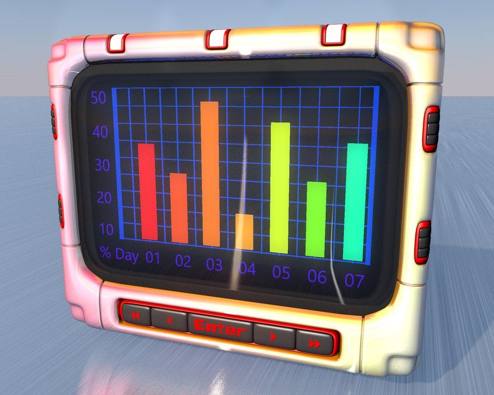 3D model displaying graph