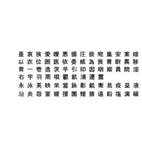 3D chinese ms gothic font model