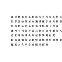 chinese ms mincho font 3D model