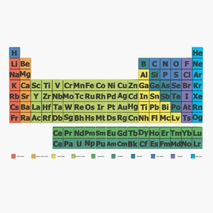 periodic table 3D model