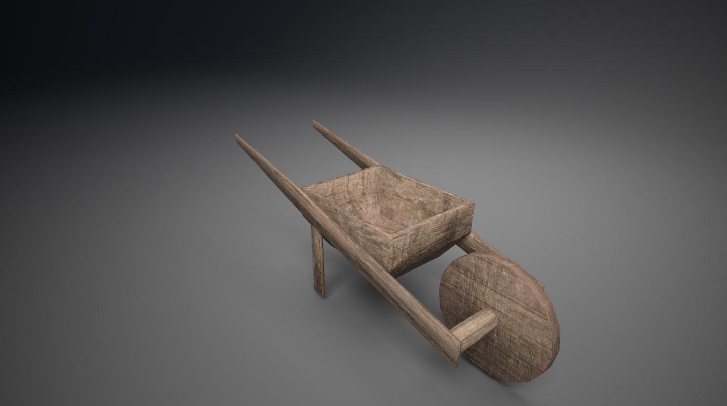 barrow ar 3D model