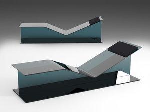 i-beam model