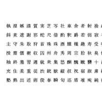 3D model chinese ms mincho font