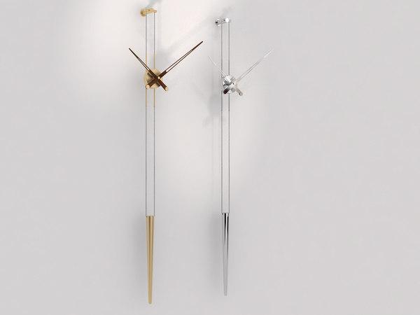 pendulo nomon model