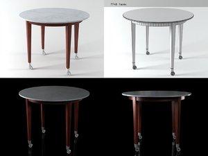 3D model neoz table