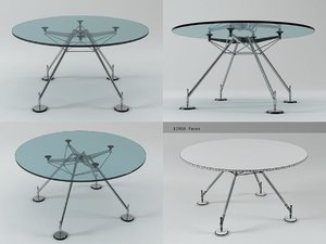 nomos circle model