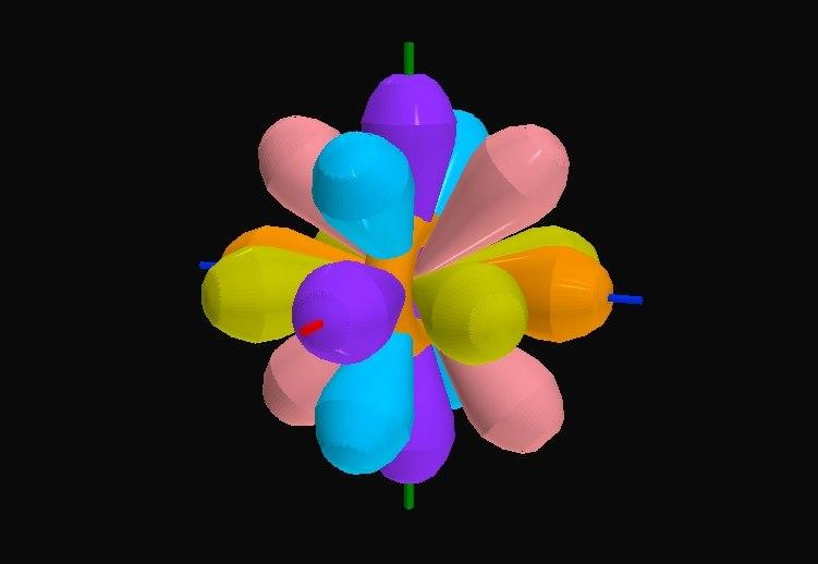 d orbitals 3D model