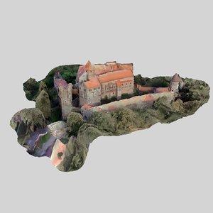 scan model
