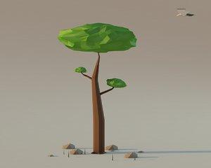 scene tree 3D model