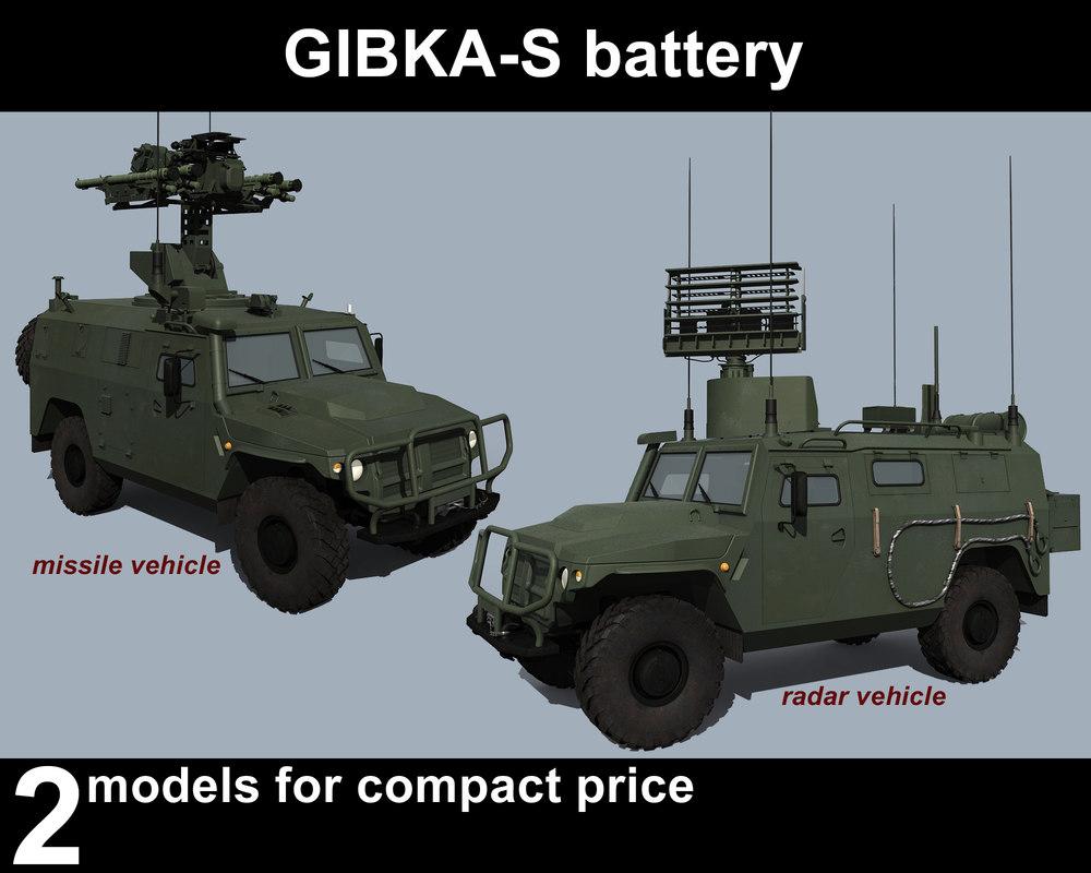 Resultado de imagen para Gibka-S