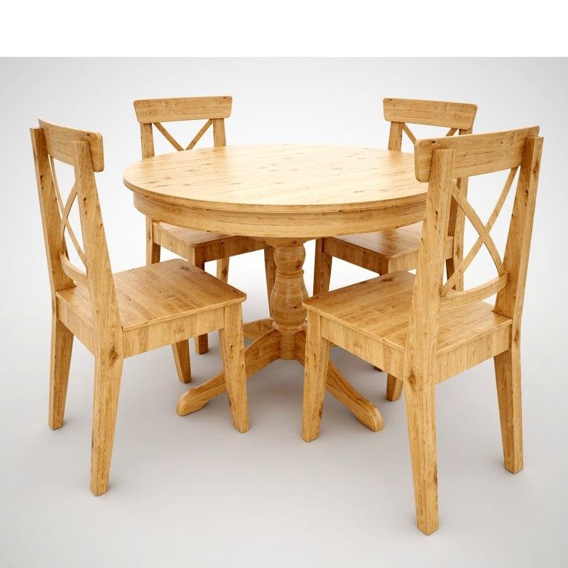 ikea ingatorp table model