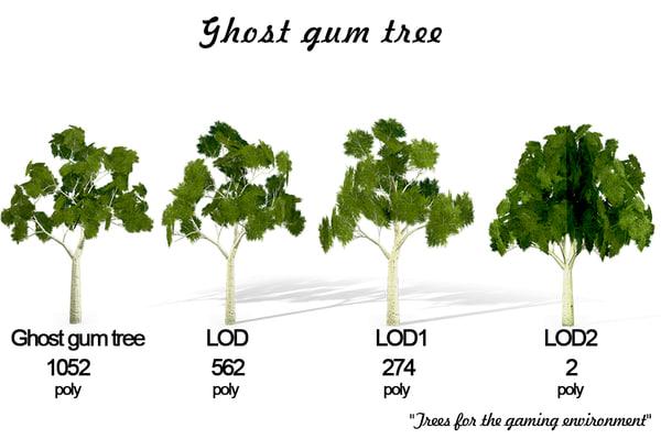 3D trees gaming environment