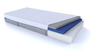 foam mattress layers model
