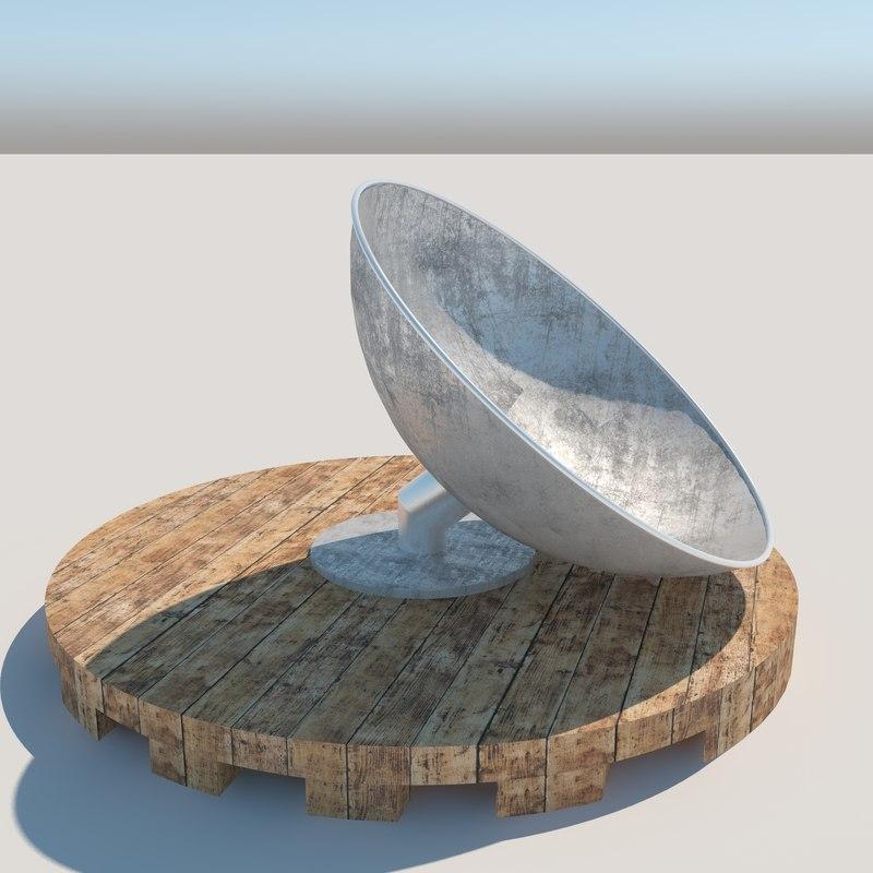 3D wobble dish model