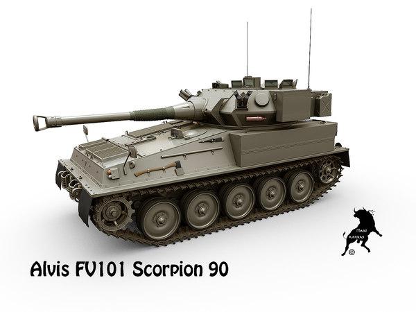 scorpion 90 model