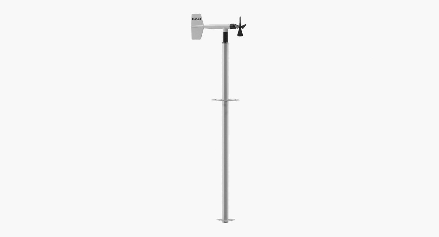 3D model wind direction sensor