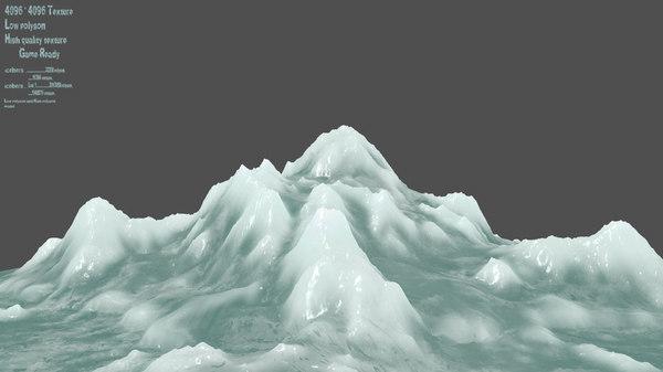 ice iceberg model