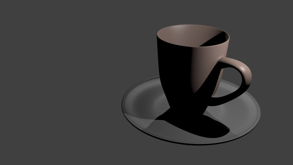 cup saucer model