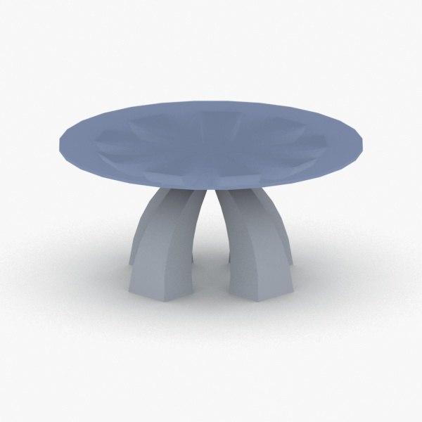 - table model