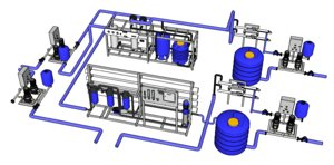 3D water station pumps