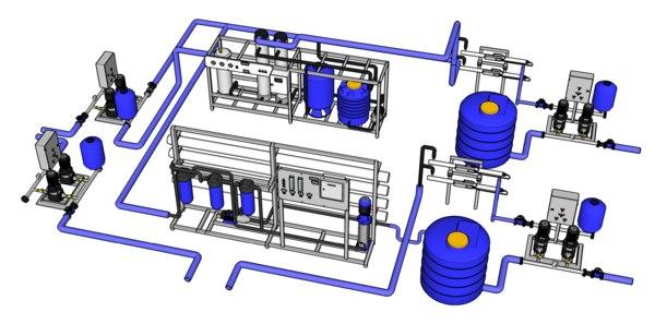 3D water station pumps
