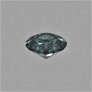diamonds model