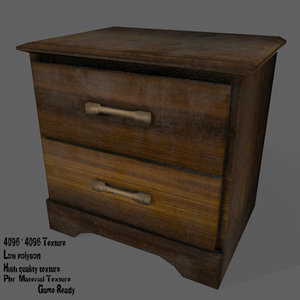 3D model console