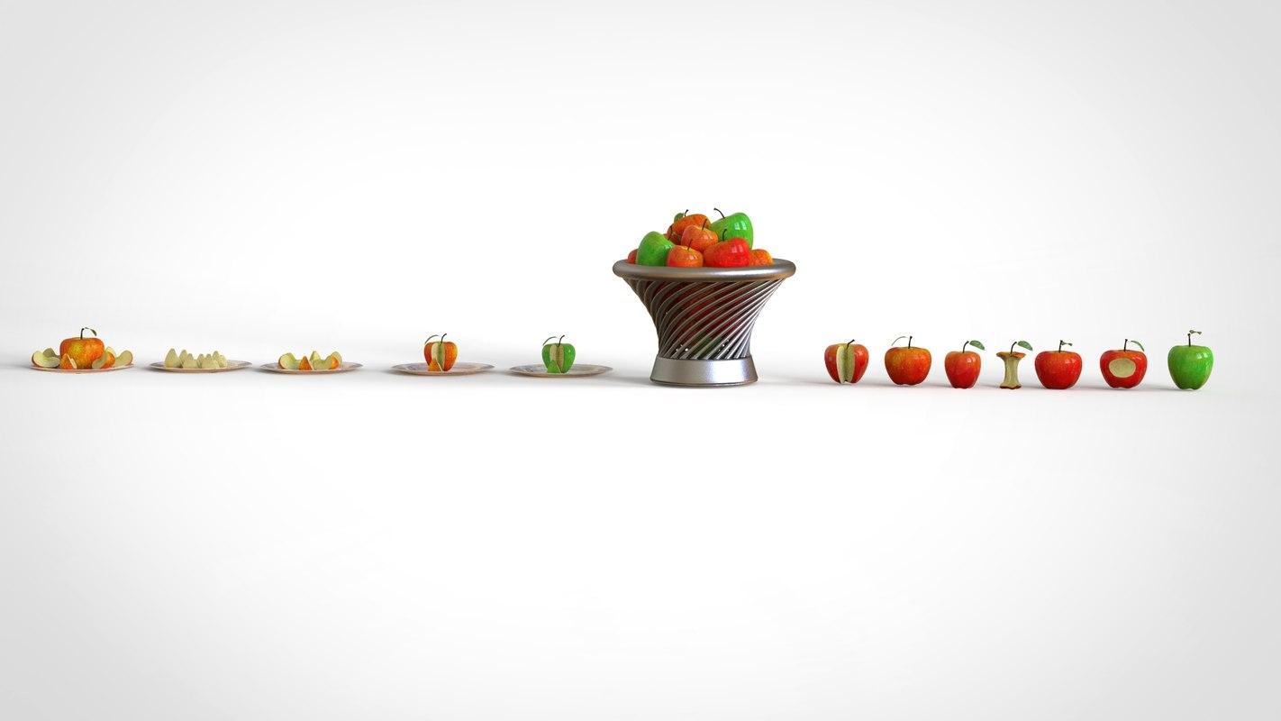 apples model