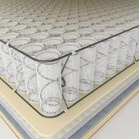 mattress spring