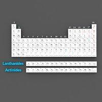 3D model periodic table