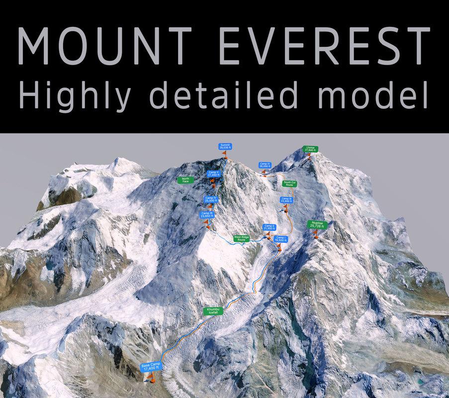 mount everest model