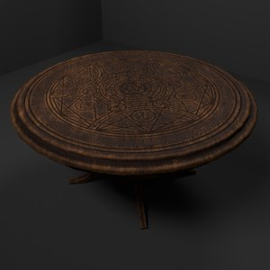 table alchemy model